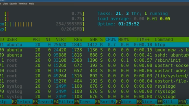 Tmux der Terminal-Multiplexer